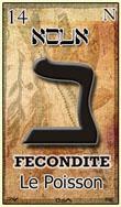 noun est un signe de rencontre dans le tarot hebraique