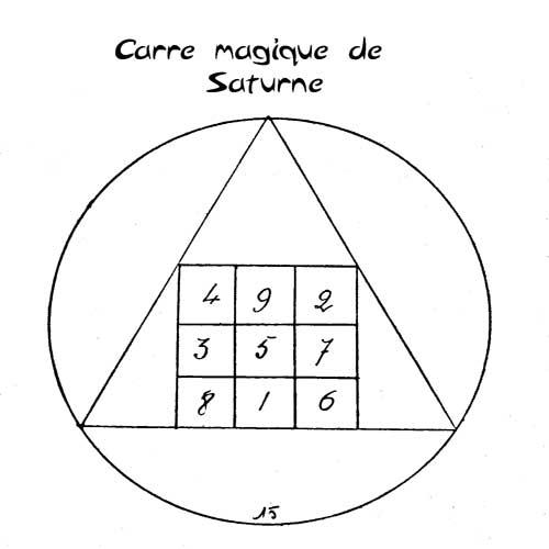Le pentacle et le carr magique de saturne - Carre magique a imprimer ...